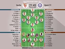 Alineaciones confirmadas del Sevilla-Újpest FC de la fase previa de la Europa League. BeSoccer