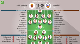 Onces confirmados del Sporting-Sabadell. BeSoccer