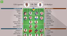 Onces confirmados del UD Logroñés-Badajoz. BeSoccer
