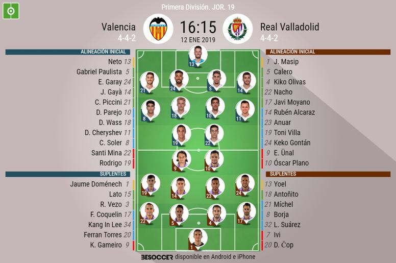 Onces confirmados del Valencia-Valladolid. BeSoccer