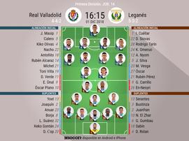 Onces confirmados del Valladolid-Leganés. BeSoccer