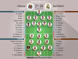 Formazioni Villarreal-Real Madrid. BeSoccer