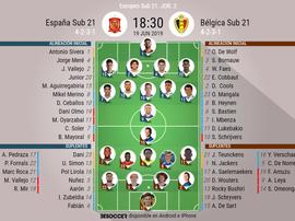 Onces confirmados del España Sub 21-Bélgica Sub 21. BeSoccer