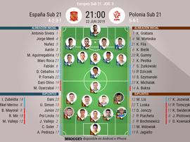 Onces confirmados del España Sub 21-Polonia Sub 21. BeSoccer