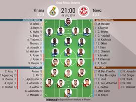 Onces confirmados del Ghana-Túnez. BeSoccer
