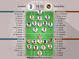 Formazioni titolari Juventus-Young Boys. BeSoccer