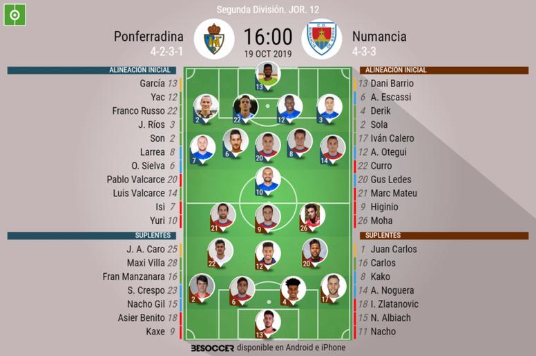 Onces confirmados del Ponferradina-Numancia. BeSoccer