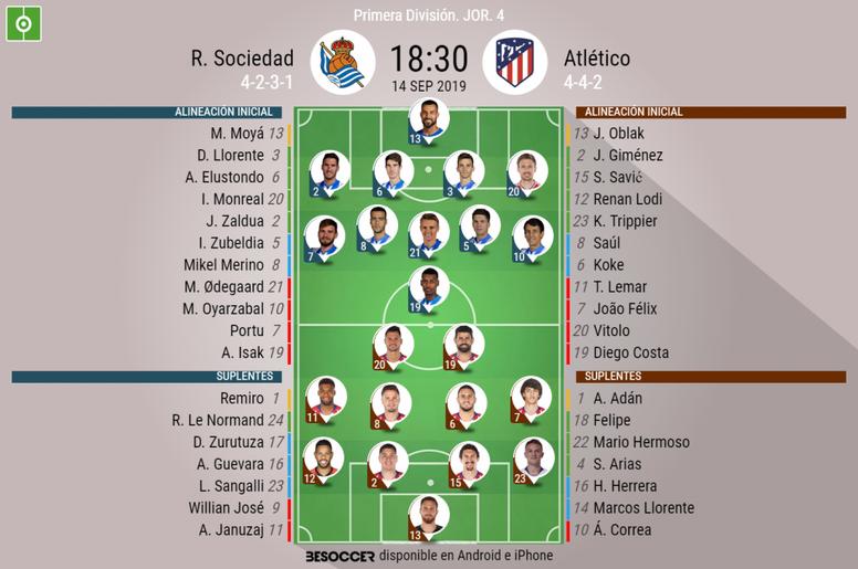 Onces confirmados del Real Sociedad-Atlético de Madrid. BeSoccer