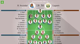 Onces confirmados del Real Sociedad-Leganés. BeSoccer
