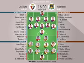 Alineaciones de Osasuna y Alcorcón. BeSoccer