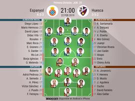 Alineaciones confirmadas del Espanyol-Huesca de la Jornada 25 de LaLiga 2018-19. BeSoccer