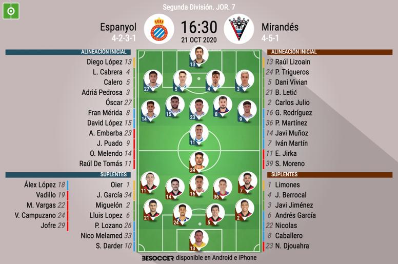 Sigue el directo del Espanyol-Mirandés. BeSoccer