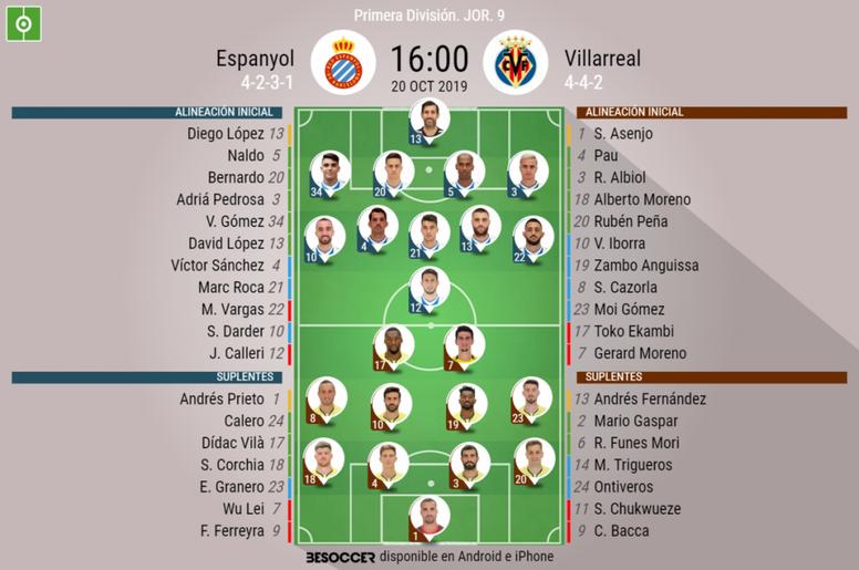 Alineaciones confirmadas del Espanyol-Villarreal de la Jornada 9 de LaLiga 2019-20. BeSoccer