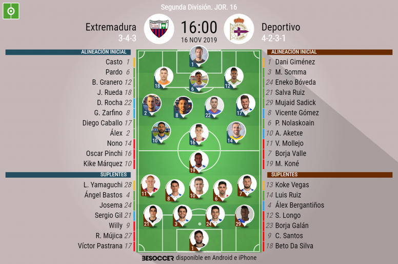 Onces del Extremadura-Deportivo. BeSoccer