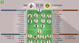Alineaciones confirmadas del FC Köln-Borussia Dortmund de la Jornada 2 de la Bundesliga. BeSoccer