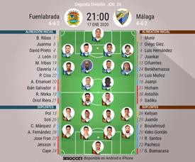 Onces del Fuenlabrada-Málaga. BeSoccer