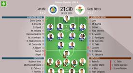 Onces confirmados del Getafe-Betis. BeSoccer