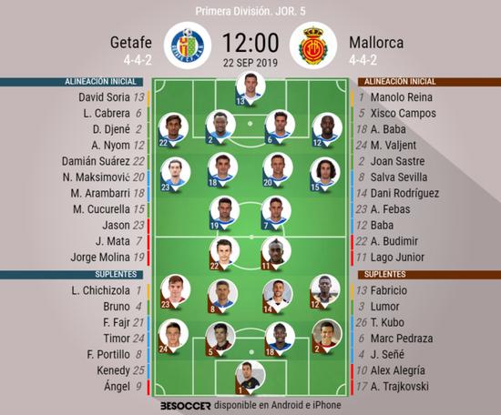 Alineaciones confirmadas del Getafe-Mallorca de la Jornada 5 de LaLiga 2019-20. BeSoccer