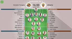 Alineaciones confirmadas del Nàstic-Almería. BeSoccer