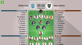 Sigue el directo del Godoy Cruz-Boca Juniors. EFE/ Juan Ignacio Roncoroni