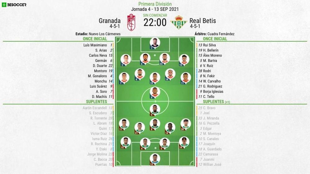 Sigue el directo del Granada-Betis. BeSoccer