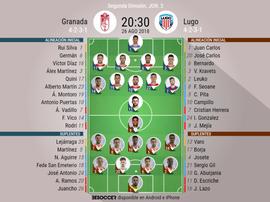 Onces confirmados del Granada-Lugo de la Jornada 2 de Segunda División 2018-19. BeSoccer