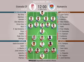 Alineaciones confirmadas del Granada-Numancia. BeSoccer