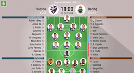 Onces del Huesca-Racing. BeSoccer