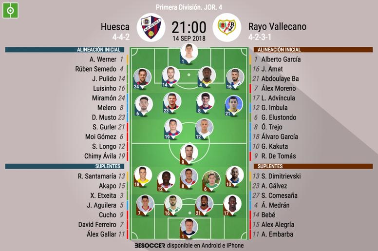Onces confirmados del Huesca-Rayo Vallecano. BeSoccer