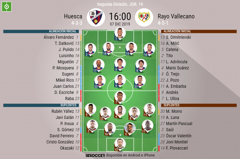 Onces del Huesca-Rayo. BeSoccer