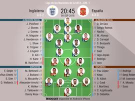 Formazioni ufficiali di Inghilterra-Spagna. BeSoccer
