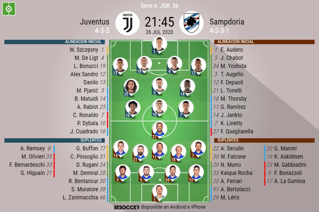 Juan Guillermo Cuadrado y la Juventus, por la segunda oportunidad de campeonar