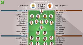 Alineaciones confirmadas del Las Palmas-Real Zaragoza. BeSoccer