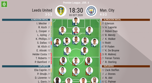 Leeds vs Man.City. BeSoccer