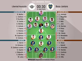 Alineaciones confirmadas del Libertad - Boca Juniors de Copa Libertadores. BeSoccer