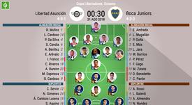 Alineaciones de Libertad y Boca Juniors para los octavos de final de Copa Libertadores 2018. BS