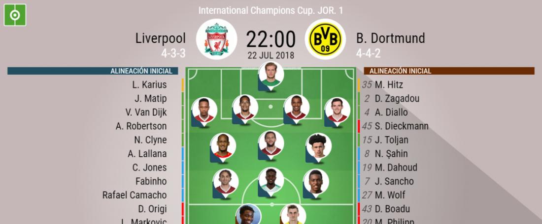 Alineaciones confirmadas del Liverpool-Borussia Dortmund de la International Champions Cup. BeSoccer
