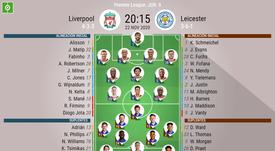Sigue el directo del Liverpool-Leicester. BeSoccer