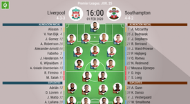 Onces confirmados del Liverpool-Southampton. BeSoccer