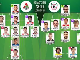 Onces confirmados del Lokomotiv Moscú-Rubin Kazan. BeSoccer