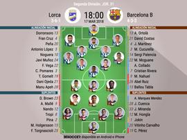 Alineaciones confirmadas del Lorca-Barcelona B de la Jornada 31 de Segunda División. BeSoccer