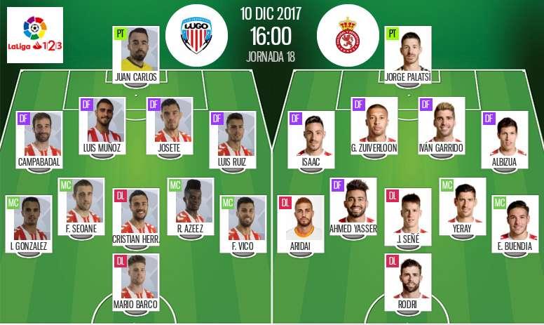 Alineaciones confirmadas del Lugo-Cultural Leonesa de la jornada 18 de Segunda División. BeSoccer