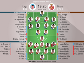 Onces confirmados del Lugo-Girona. BeSoccer