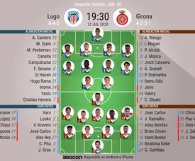 Onces confirmados del Lugo-Girona. BeSoccer