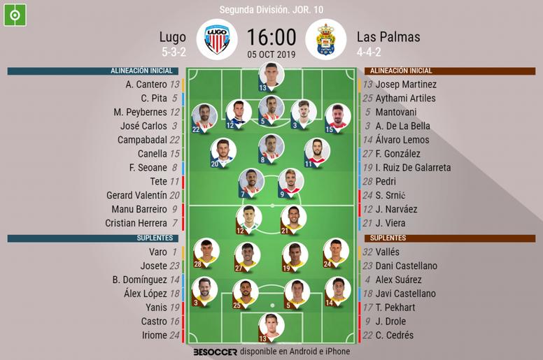 Onces del Lugo-Las Palmas. BeSoccer