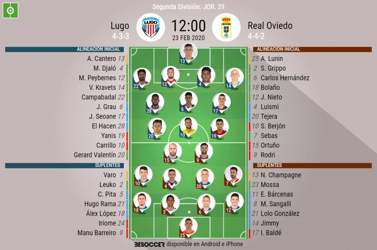 Alineaciones del Lugo-Oviedo. BeSoccer