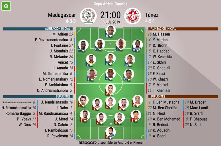 Alineaciones confirmadas del Madagascar-Túnez. BeSoccer