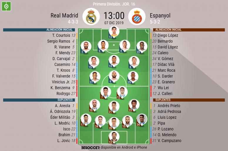 Madrid y Espanyol, con objetivos bien distintos. BeSoccer