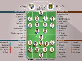 Onces confirmados del Málaga-Alcorcón. BeSoccer