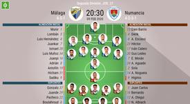 Alineaciones del Málaga-Numancia. BeSoccer